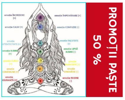 Piramida energiei feminine. Accesul la resursele tale!